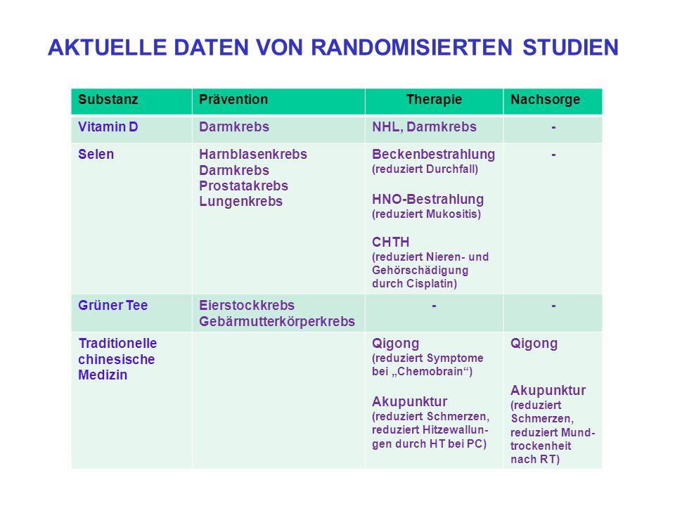 Eine wohnort- und zeitnahe individuelle Beratung über evidenzbasierte komplementäre und integrative Methoden in der Onkologie sollte für jeden Tumorpatienten in Deutschland ermöglicht werden.