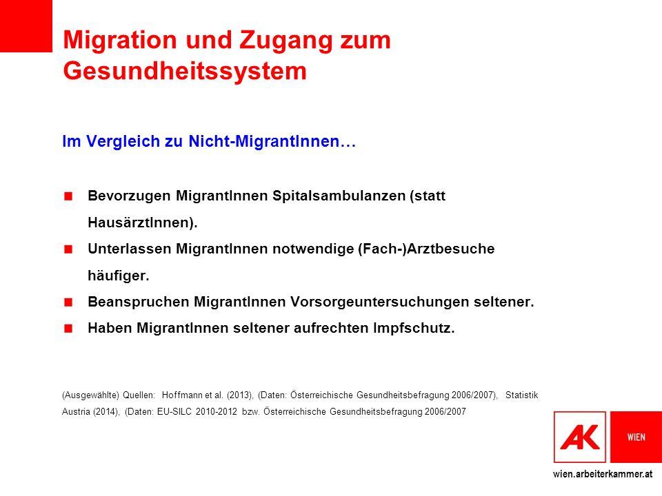 wien.arbeiterkammer.at Migration und Zugang zum Gesundheitssystem Im Vergleich zu Nicht-MigrantInnen… Bevorzugen MigrantInnen Spitalsambulanzen (statt HausärztInnen).