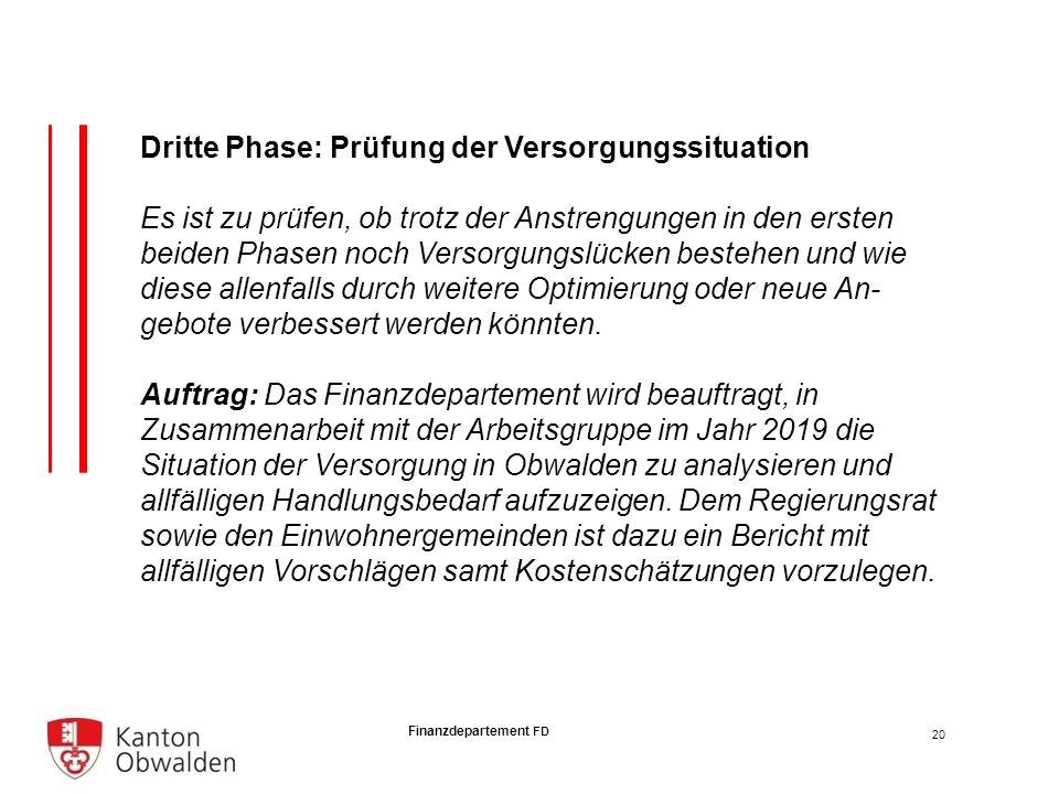 Finanzdepartement FD Dritte Phase: Prüfung der Versorgungssituation Es ist zu prüfen, ob trotz der Anstrengungen in den ersten beiden Phasen noch Versorgungslücken bestehen und wie diese allenfalls durch weitere Optimierung oder neue An- gebote verbessert werden könnten.