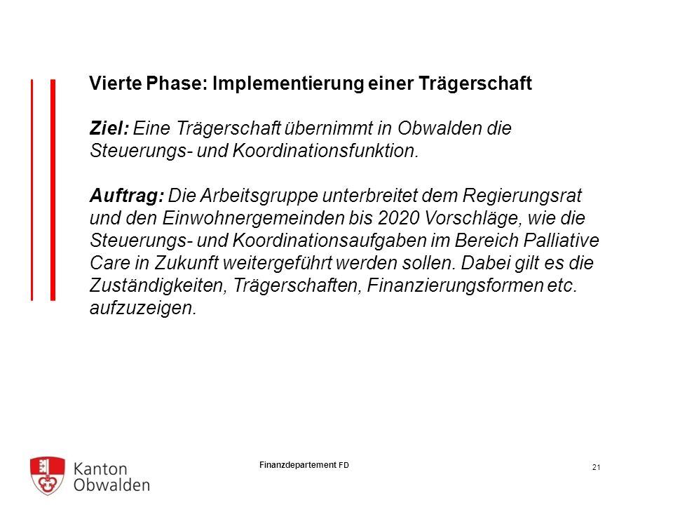 Finanzdepartement FD Vierte Phase: Implementierung einer Trägerschaft Ziel: Eine Trägerschaft übernimmt in Obwalden die Steuerungs- und Koordinationsfunktion.