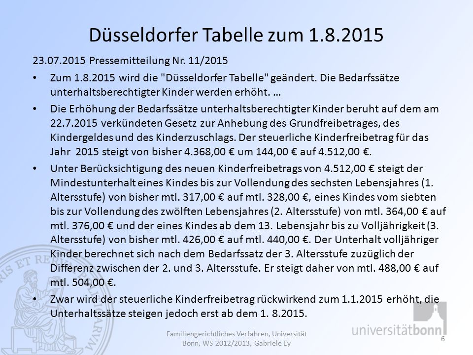 Düsseldorfer Tabelle zum 1.8.2015 23.07.2015 Pressemitteilung Nr.