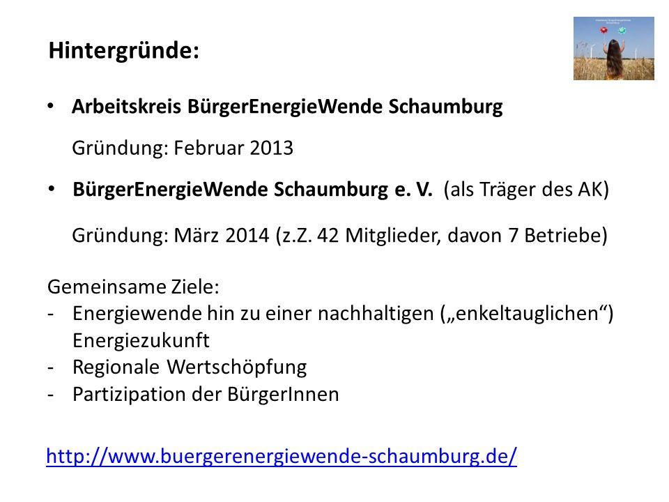 Weiteres Vorgehen: Eintragung der Genossenschaft beim Geno-Verband Letter-of-Intent zwischen Projektierer des Windparks und der BEnGSch i.G.