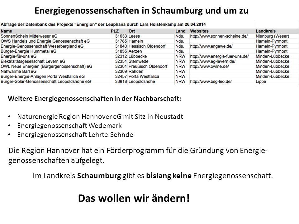 Eckpunkte der geplanten BürgerEnergieGenossenschaft Gegenstand des Unternehmens (§ 2 Abs.
