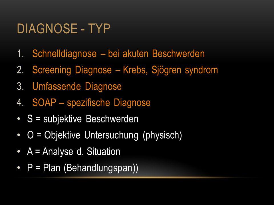 DIAGNOSE - TYP 1.Schnelldiagnose – bei akuten Beschwerden 2.Screening Diagnose – Krebs, Sjögren syndrom 3.Umfassende Diagnose 4.SOAP – spezifische Diagnose S = subjektive Beschwerden O = Objektive Untersuchung (physisch) A = Analyse d.