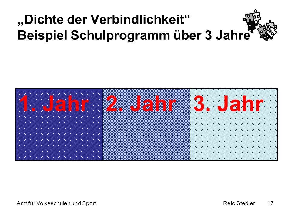"""Reto Stadler Amt für Volksschulen und Sport 17 """"Dichte der Verbindlichkeit"""" Beispiel Schulprogramm über 3 Jahre 1. Jahr2. Jahr3. Jahr"""