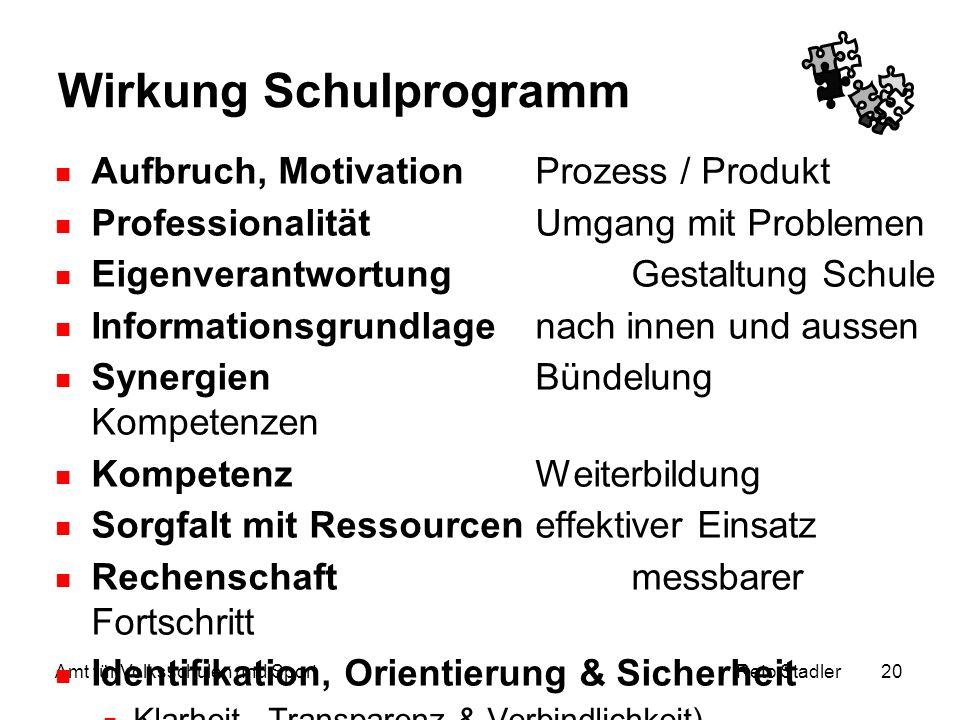 Reto Stadler Amt für Volksschulen und Sport 20 Wirkung Schulprogramm Aufbruch, Motivation Prozess / Produkt Professionalität Umgang mit Problemen Eige