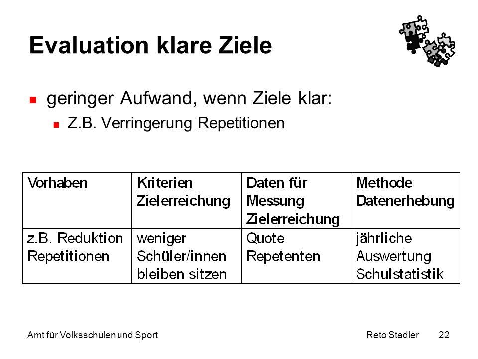 Reto Stadler Amt für Volksschulen und Sport 22 Evaluation klare Ziele geringer Aufwand, wenn Ziele klar: Z.B. Verringerung Repetitionen