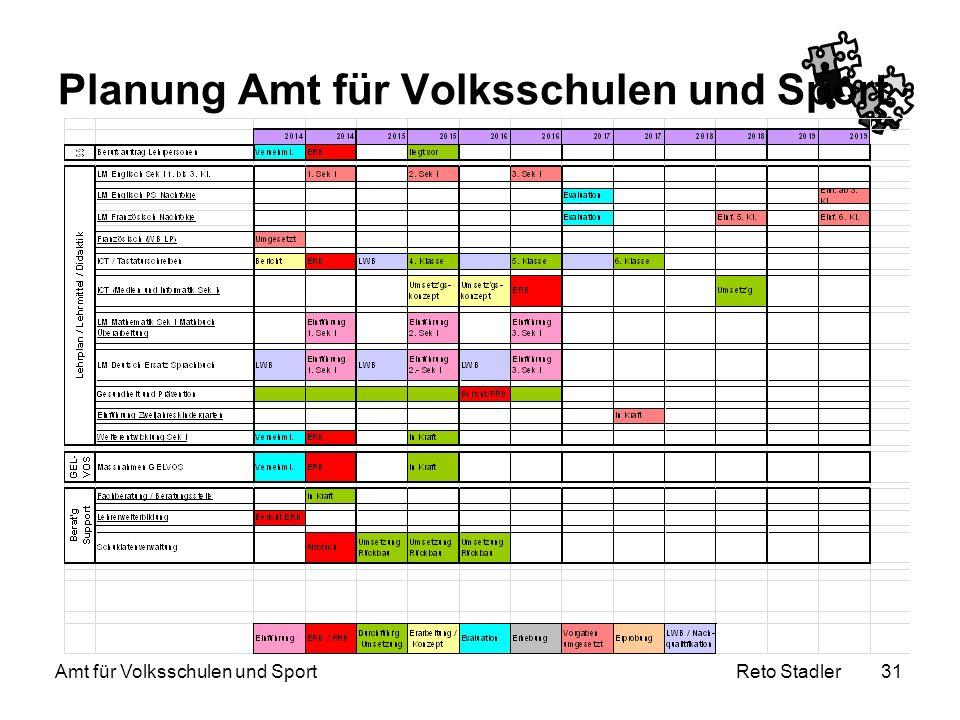 Reto Stadler Amt für Volksschulen und Sport 31 Planung Amt für Volksschulen und Sport