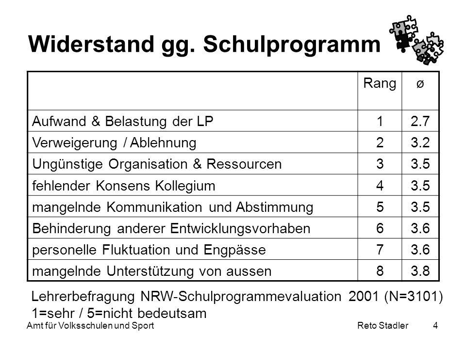 Reto Stadler Amt für Volksschulen und Sport 4 Rangø Aufwand & Belastung der LP12.7 Verweigerung / Ablehnung23.2 Ungünstige Organisation & Ressourcen33