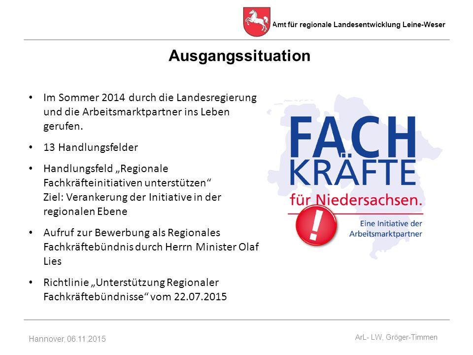 Amt für regionale Landesentwicklung Leine-Weser Hannover, 06.11.2015 Im Sommer 2014 durch die Landesregierung und die Arbeitsmarktpartner ins Leben gerufen.