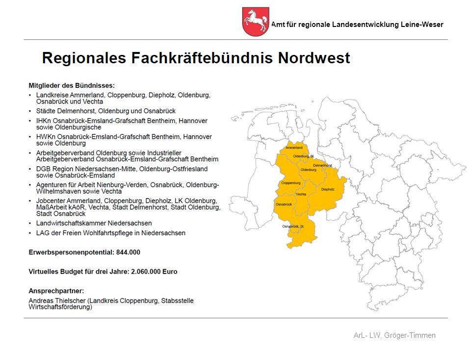 Amt für regionale Landesentwicklung Leine-Weser ArL- LW, Gröger-Timmen