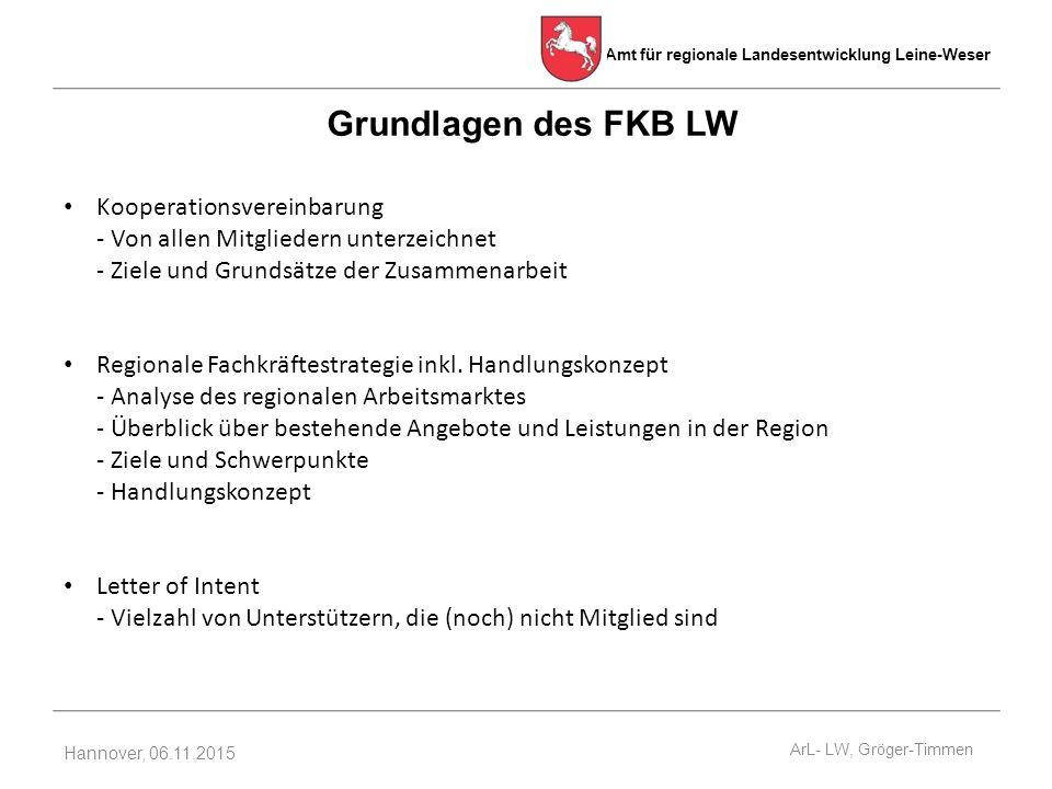 Amt für regionale Landesentwicklung Leine-Weser Hannover, 06.11.2015 Kooperationsvereinbarung - Von allen Mitgliedern unterzeichnet - Ziele und Grundsätze der Zusammenarbeit Regionale Fachkräftestrategie inkl.