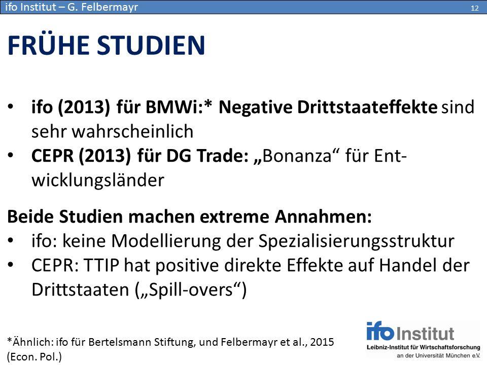 """ifo (2013) für BMWi:* Negative Drittstaateffekte sind sehr wahrscheinlich CEPR (2013) für DG Trade: """"Bonanza"""" für Ent- wicklungsländer Beide Studien m"""