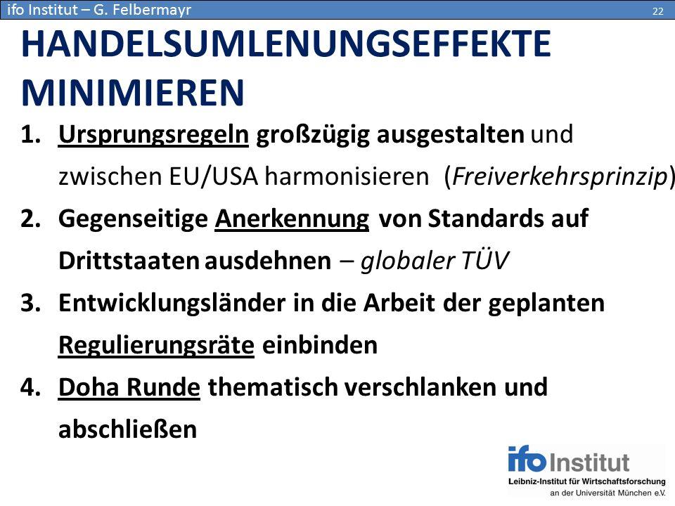 HANDELSUMLENUNGSEFFEKTE MINIMIEREN 1.Ursprungsregeln großzügig ausgestalten und zwischen EU/USA harmonisieren (Freiverkehrsprinzip) 2.Gegenseitige Ane