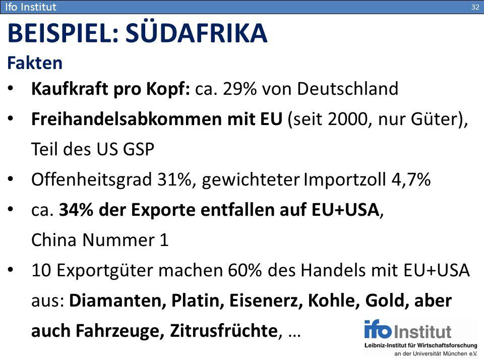 Ifo Institut Kaufkraft pro Kopf: ca. 29% von Deutschland Freihandelsabkommen mit EU (seit 2000, nur Güter), Teil des US GSP Offenheitsgrad 31%, gewich