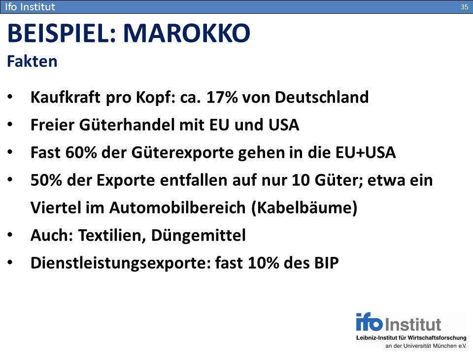 Ifo Institut Kaufkraft pro Kopf: ca. 17% von Deutschland Freier Güterhandel mit EU und USA Fast 60% der Güterexporte gehen in die EU+USA 50% der Expor