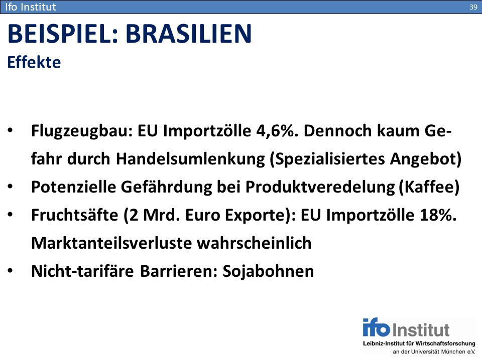 Ifo Institut Flugzeugbau: EU Importzölle 4,6%. Dennoch kaum Ge- fahr durch Handelsumlenkung (Spezialisiertes Angebot) Potenzielle Gefährdung bei Produ