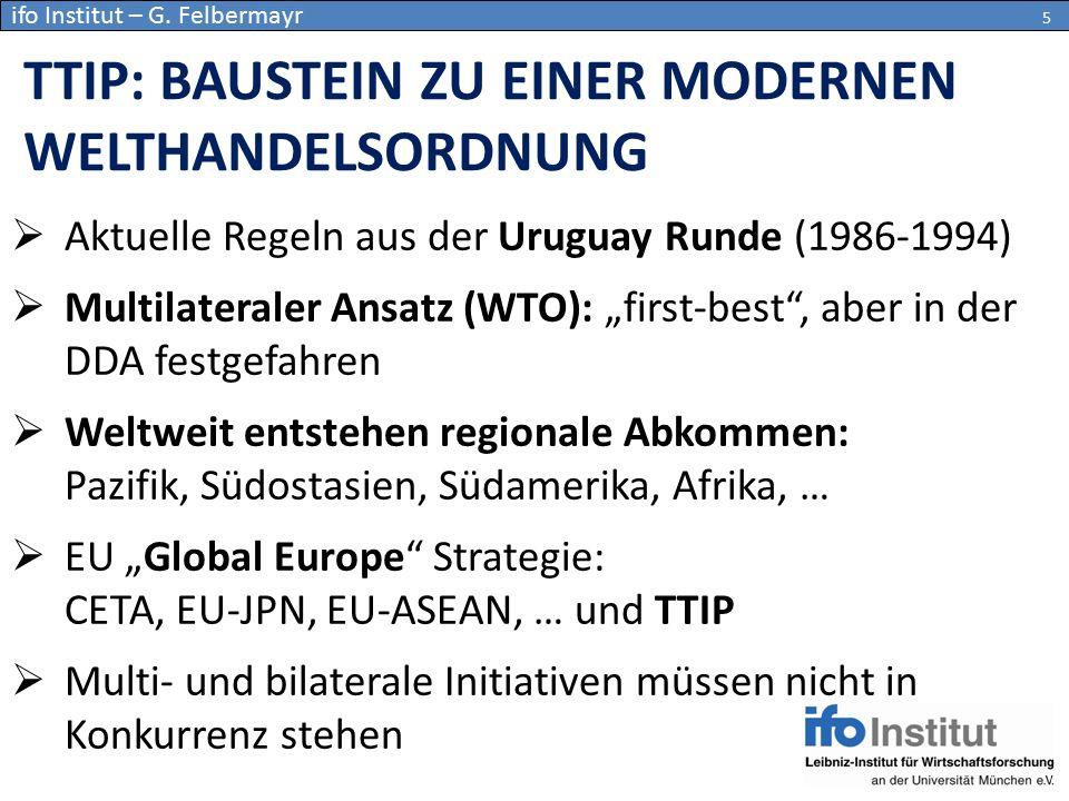 Betrifft 45% der globalen Wertschöpfung und 30% des Welthandels 30% der Drittländer machen mehr als 50% ihres Exportumsatzes mit EU+USA Effekte auf Drittstaaten sind immer nur indirekter Natur (Art.