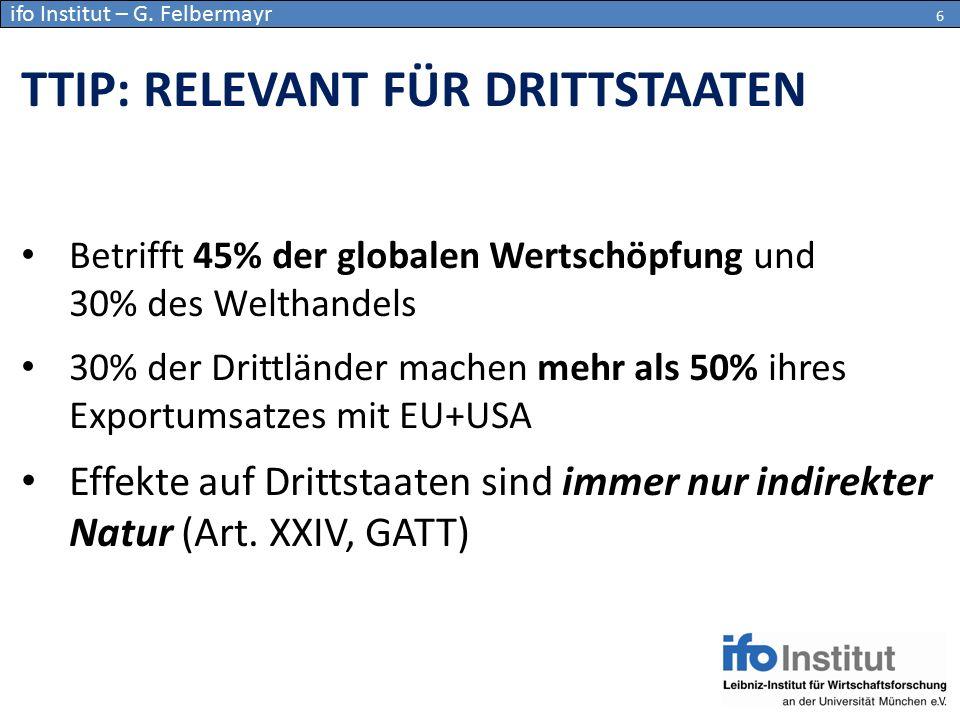 Ifo Institut BEISPIEL: MAROKKO Effekte auf langfristiges Prokopfeinkommen 37 Ø: -0,3%, kumulativ über 10-12 Jahre Trendwachstum: 3,5% p.a.