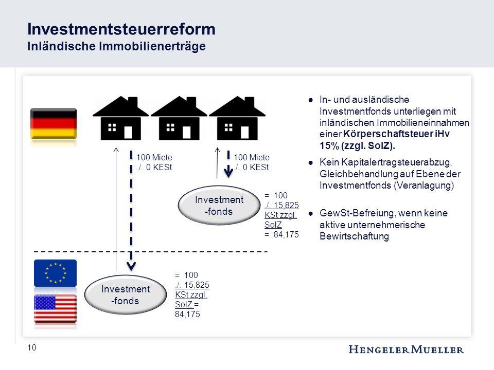 10 Investmentsteuerreform Inländische Immobilienerträge Investment -fonds 100 Miete./. 0 KESt = 100./. 15,825 KSt zzgl. SolZ = 84,175 100 Miete./. 0 K