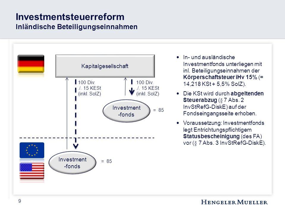 9 Investmentsteuerreform Inländische Beteiligungseinnahmen Kapitalgesellschaft Investment -fonds 100 Div../. 15 KESt (inkl. SolZ) = 85 100 Div../. 15