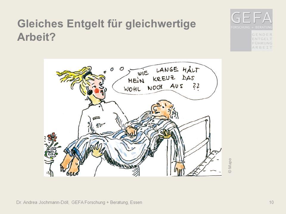 © Mapo Dr. Andrea Jochmann-Döll, GEFA Forschung + Beratung, Essen 10 Gleiches Entgelt für gleichwertige Arbeit?
