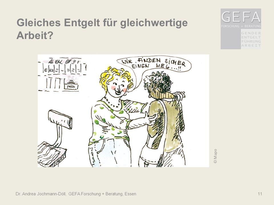 © Mapo Dr. Andrea Jochmann-Döll, GEFA Forschung + Beratung, Essen 11 Gleiches Entgelt für gleichwertige Arbeit?