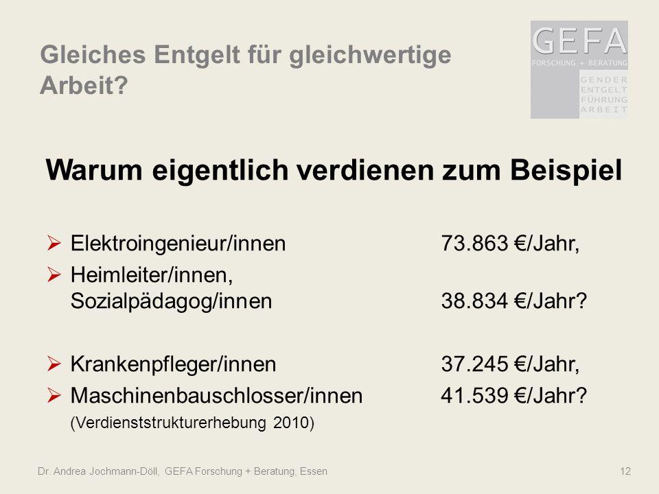 Dr. Andrea Jochmann-Döll, GEFA Forschung + Beratung, Essen12 Gleiches Entgelt für gleichwertige Arbeit? Warum eigentlich verdienen zum Beispiel  Elek