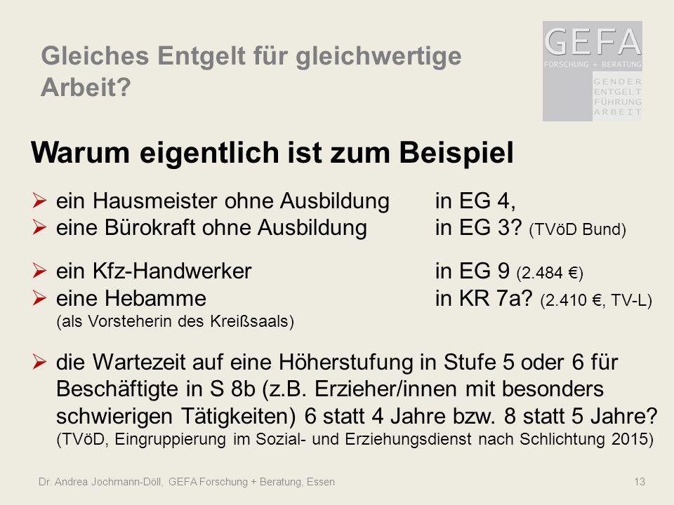 Dr. Andrea Jochmann-Döll, GEFA Forschung + Beratung, Essen13 Gleiches Entgelt für gleichwertige Arbeit? Warum eigentlich ist zum Beispiel  ein Hausme