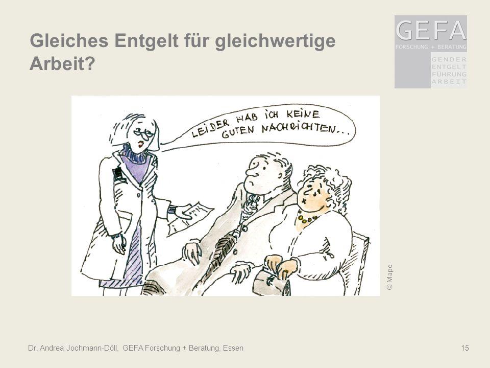 © Mapo Dr. Andrea Jochmann-Döll, GEFA Forschung + Beratung, Essen 15 Gleiches Entgelt für gleichwertige Arbeit?