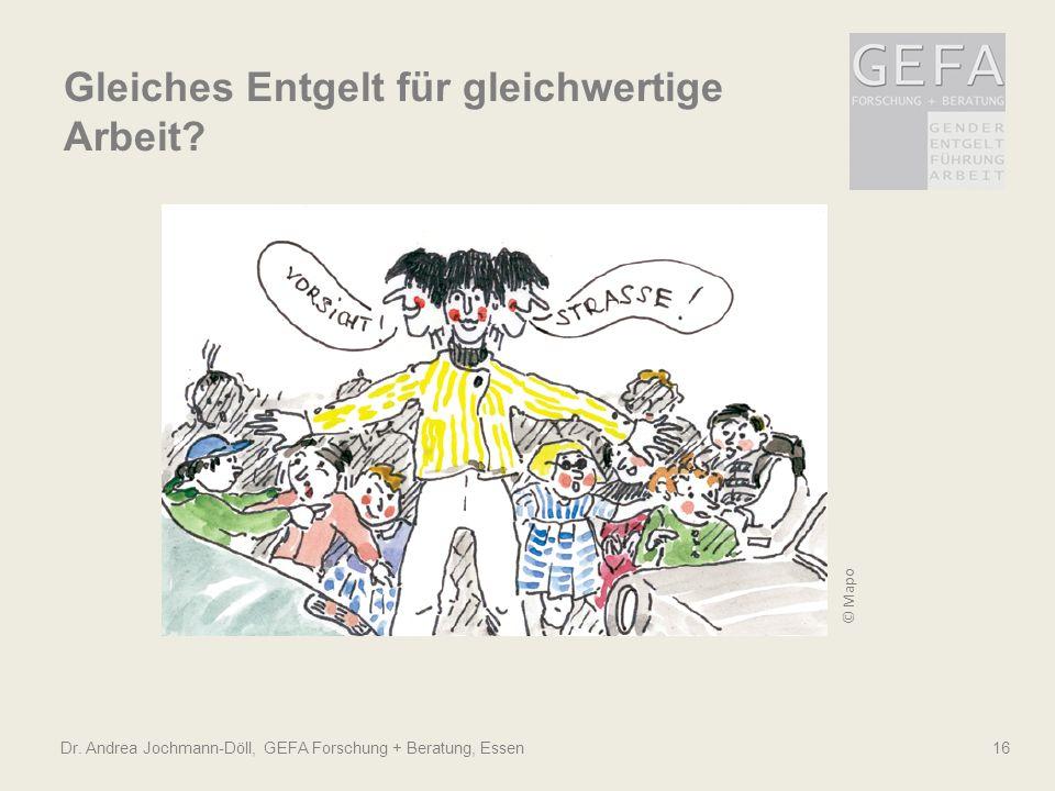 © Mapo Dr. Andrea Jochmann-Döll, GEFA Forschung + Beratung, Essen 16 Gleiches Entgelt für gleichwertige Arbeit?
