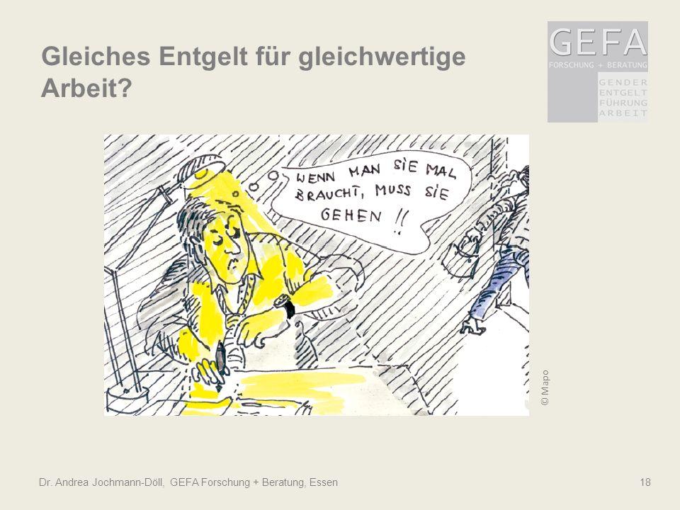 © Mapo Dr. Andrea Jochmann-Döll, GEFA Forschung + Beratung, Essen 18 Gleiches Entgelt für gleichwertige Arbeit?