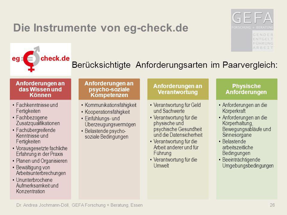 Dr. Andrea Jochmann-Döll, GEFA Forschung + Beratung, Essen 26 Die Instrumente von eg-check.de Anforderungen an das Wissen und Können Fachkenntnisse un