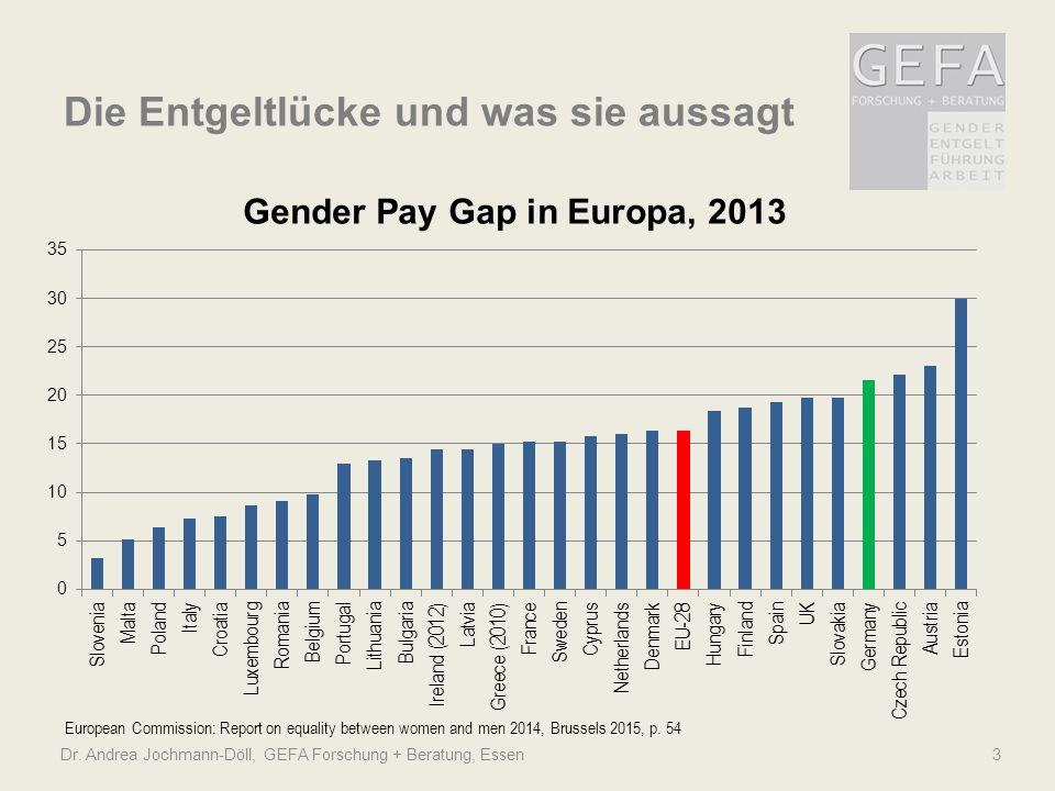 Die Entgeltlücke und was sie aussagt Dr. Andrea Jochmann-Döll, GEFA Forschung + Beratung, Essen 3 European Commission: Report on equality between wome