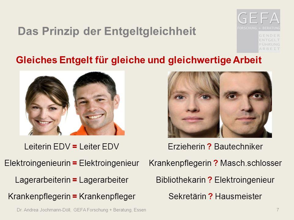 Das Prinzip der Entgeltgleichheit Dr. Andrea Jochmann-Döll, GEFA Forschung + Beratung, Essen 7 Leiterin EDV = Leiter EDV Elektroingenieurin = Elektroi