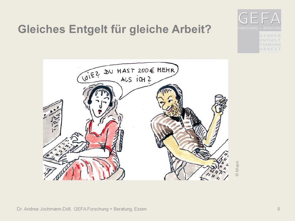 © Mapo Dr. Andrea Jochmann-Döll, GEFA Forschung + Beratung, Essen 8 Gleiches Entgelt für gleiche Arbeit?