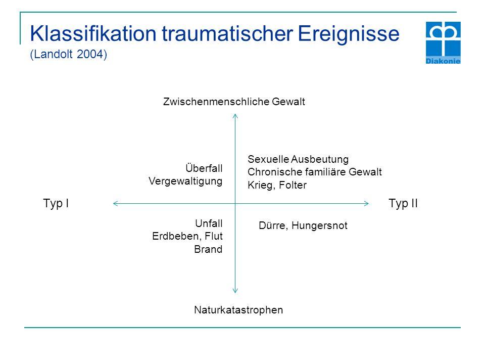 Klassifikation traumatischer Ereignisse (Landolt 2004) Typ ITyp II Überfall Vergewaltigung Sexuelle Ausbeutung Chronische familiäre Gewalt Krieg, Folt