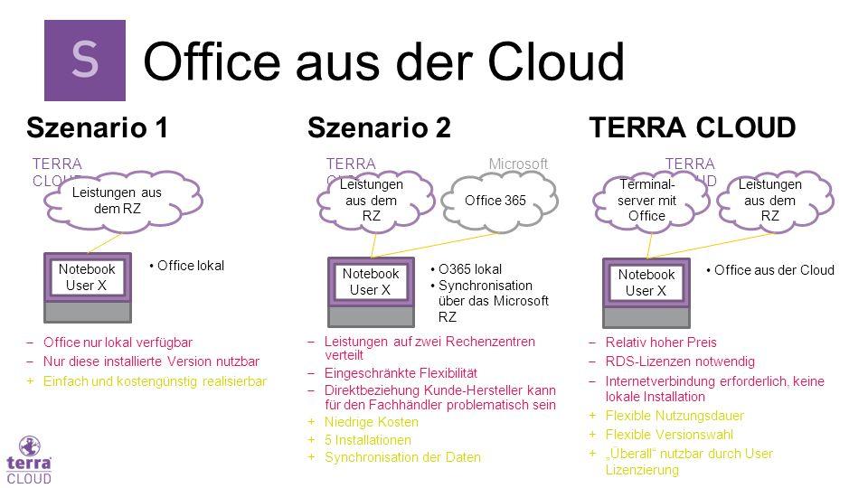 Szenario 1  Office nur lokal verfügbar  Nur diese installierte Version nutzbar  Einfach und kostengünstig realisierbar Szenario 2  Leistungen auf