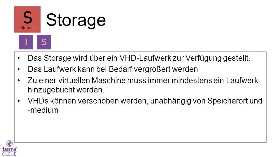 Das Storage wird über ein VHD-Laufwerk zur Verfügung gestellt. Das Laufwerk kann bei Bedarf vergrößert werden Zu einer virtuellen Maschine muss immer