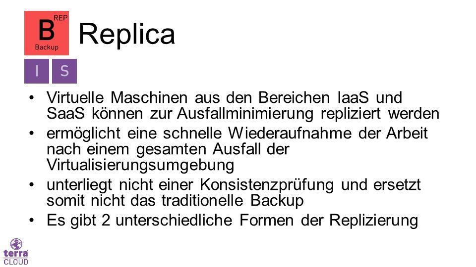 Replica Virtuelle Maschinen aus den Bereichen IaaS und SaaS können zur Ausfallminimierung repliziert werden ermöglicht eine schnelle Wiederaufnahme der Arbeit nach einem gesamten Ausfall der Virtualisierungsumgebung unterliegt nicht einer Konsistenzprüfung und ersetzt somit nicht das traditionelle Backup Es gibt 2 unterschiedliche Formen der Replizierung