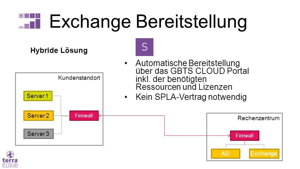 Rechenzentrum Automatische Bereitstellung über das GBTS CLOUD Portal inkl. der benötigten Ressourcen und Lizenzen Kein SPLA-Vertrag notwendig Exchange