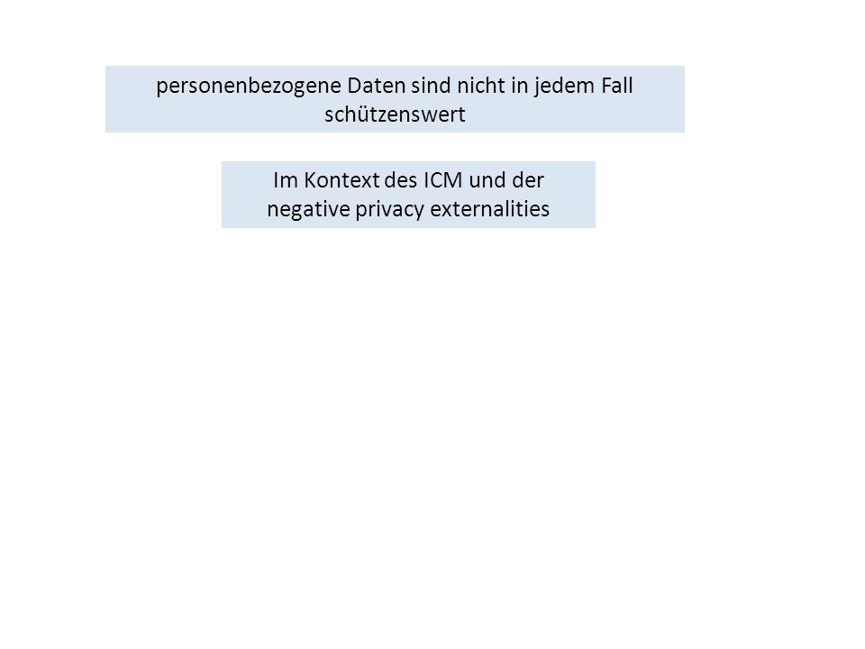 personenbezogene Daten sind nicht in jedem Fall schützenswert Im Kontext des ICM und der negative privacy externalities