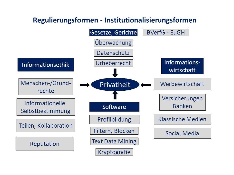 Informationelle Selbstbestimmung Reguliert werden können Informationsgesellschaften nur über informationell gebildete und informationell autonome Menschen.