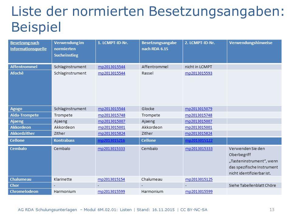 Liste der normierten Besetzungsangaben: Beispiel 13 Besetzung nach Informationsquelle Verwendung im normierten Sucheinstieg 1.