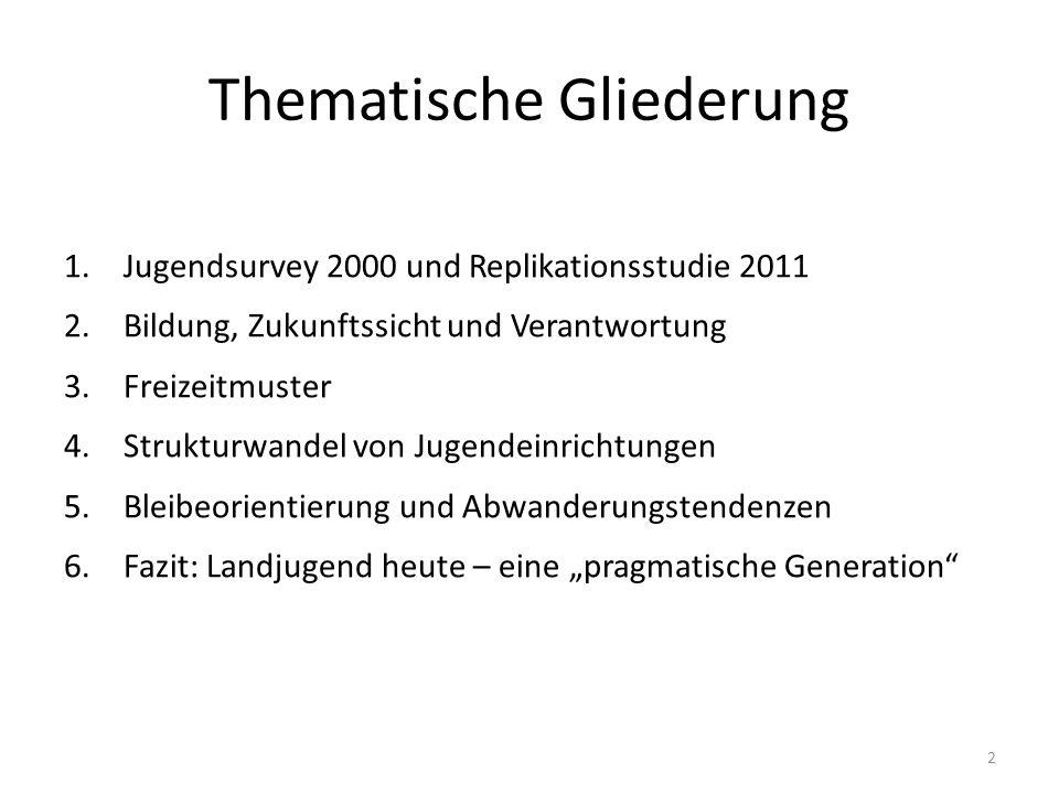 Thematische Gliederung 1.Jugendsurvey 2000 und Replikationsstudie 2011 2.Bildung, Zukunftssicht und Verantwortung 3.Freizeitmuster 4.Strukturwandel vo
