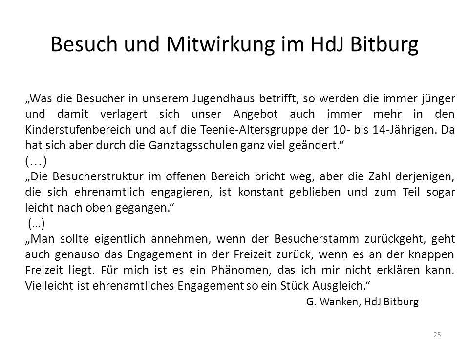 """Besuch und Mitwirkung im HdJ Bitburg 25 """"Was die Besucher in unserem Jugendhaus betrifft, so werden die immer jünger und damit verlagert sich unser An"""
