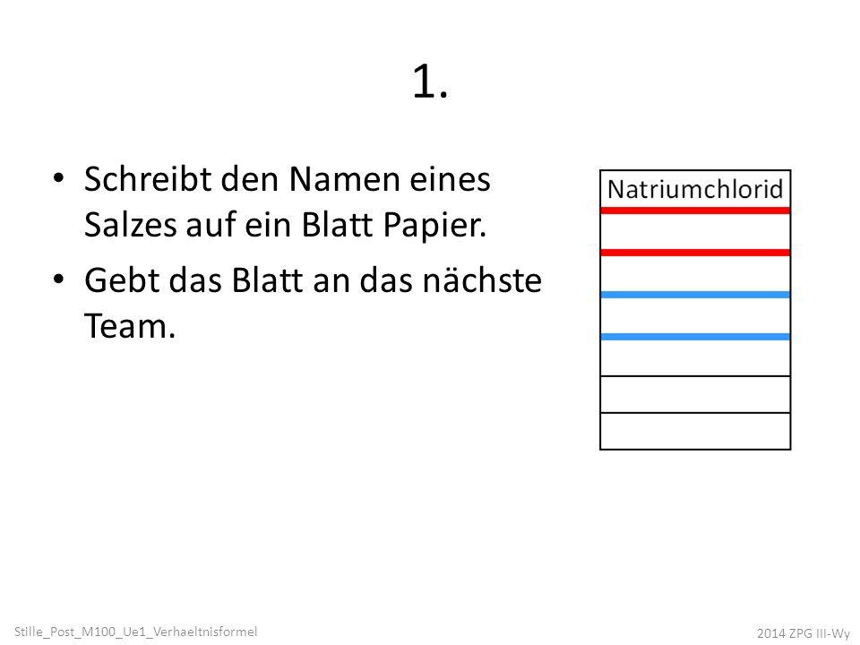 1. Schreibt den Namen eines Salzes auf ein Blatt Papier.
