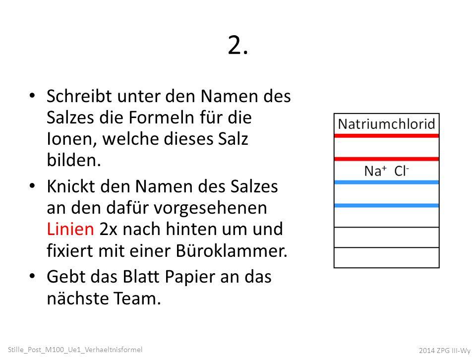2. Schreibt unter den Namen des Salzes die Formeln für die Ionen, welche dieses Salz bilden.