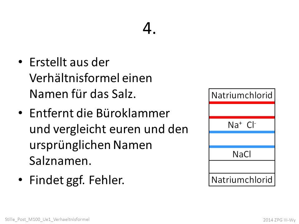4. Erstellt aus der Verhältnisformel einen Namen für das Salz.