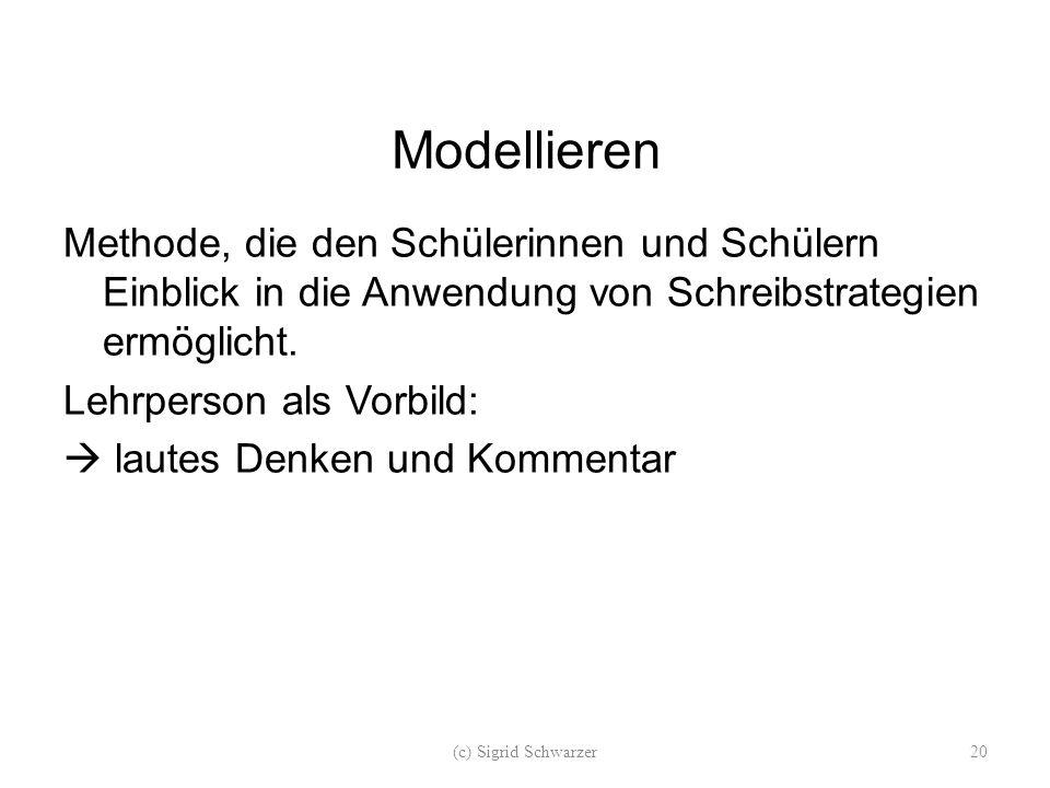Modellieren Methode, die den Schülerinnen und Schülern Einblick in die Anwendung von Schreibstrategien ermöglicht. Lehrperson als Vorbild:  lautes De